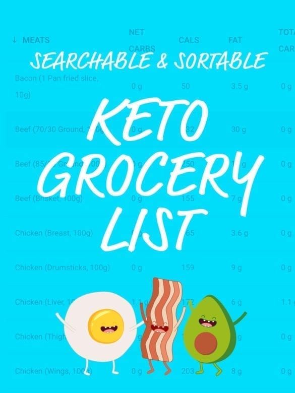 Keto Grocery List - Searchable and Sortable Keto Grocery List - Keto Macros - Keto Nutrition Info Ketogenic Diet Grocery List